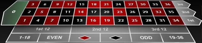 Колонна из чипов в казино - Лучшее интернет казино (18+)